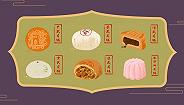 被你吃下去的月饼,在江湖中算老几?