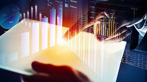 股指期货交易迎来年内首次松绑,日内过度交易标准从50手放开至500手